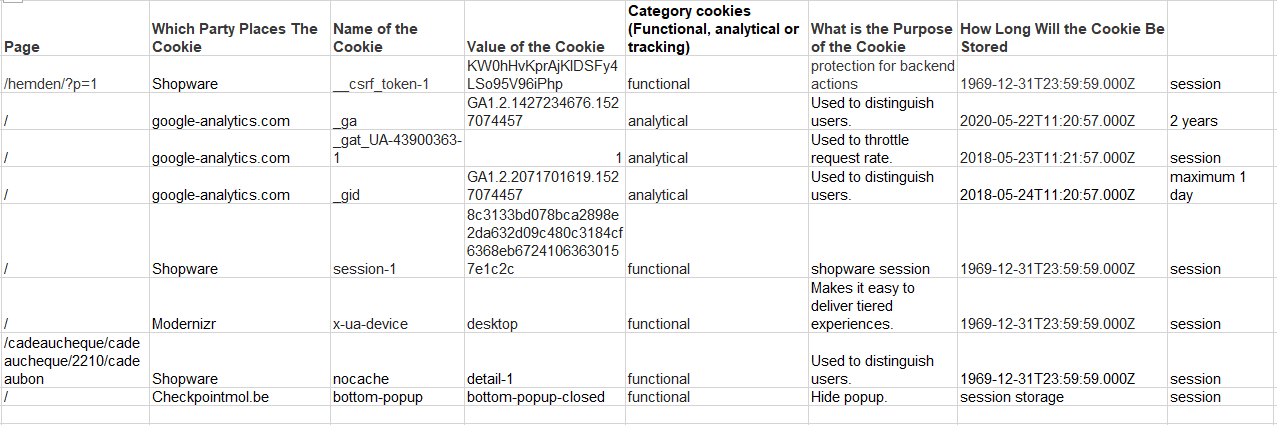 Cookies_CheckpointMol_2